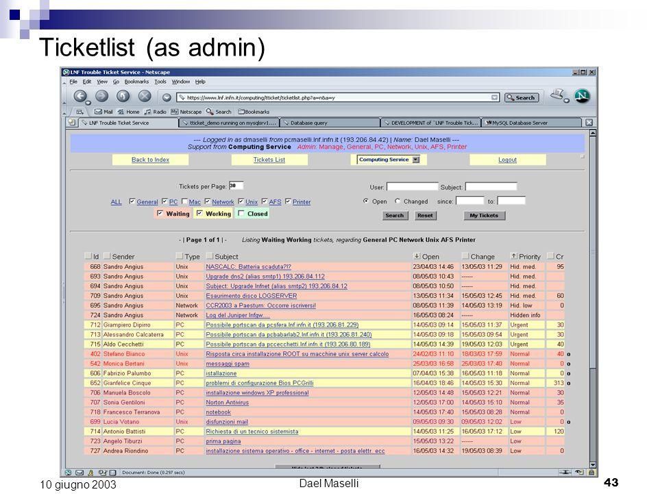 Dael Maselli43 10 giugno 2003 Ticketlist (as admin)