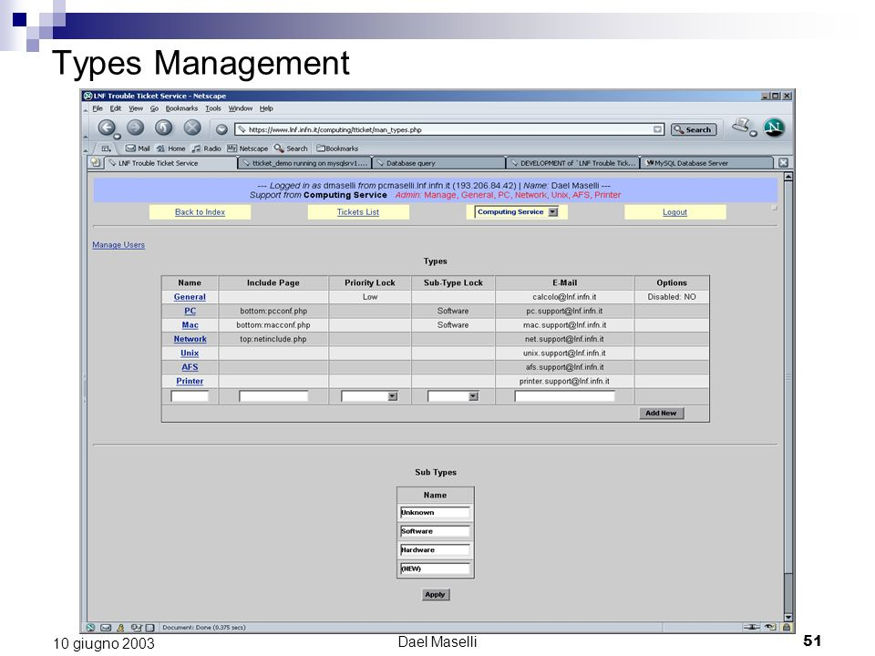 Dael Maselli51 10 giugno 2003 Types Management