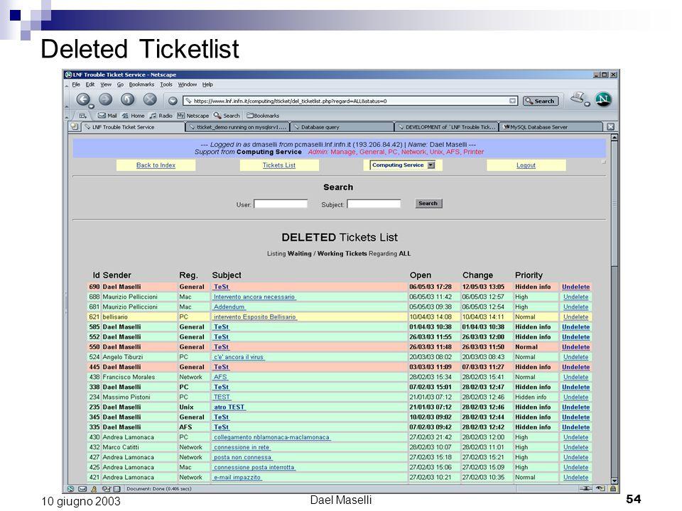 Dael Maselli54 10 giugno 2003 Deleted Ticketlist