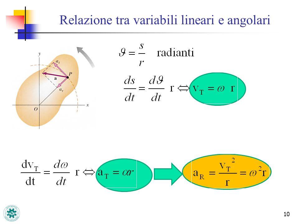 Relazione tra variabili lineari e angolari 10