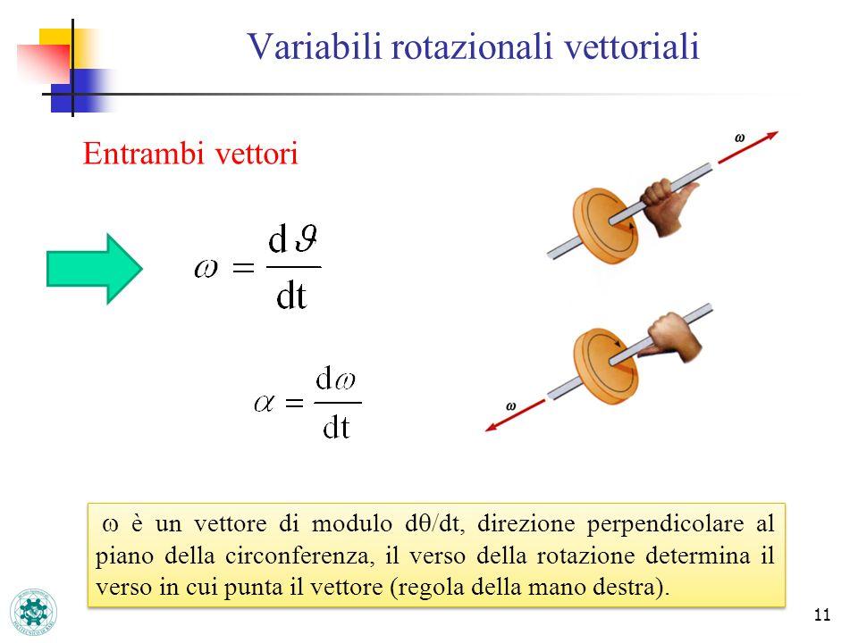 11 è un vettore di modulo d dt, direzione perpendicolare al piano della circonferenza, il verso della rotazione determina il verso in cui punta il vet
