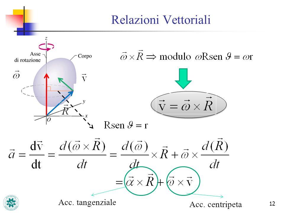 12 Relazioni Vettoriali Acc. tangenziale Acc. centripeta