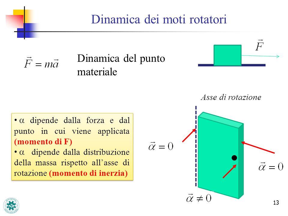 Dinamica dei moti rotatori 13 Dinamica del punto materiale dipende dalla forza e dal punto in cui viene applicata (momento di F) dipende dalla distrib