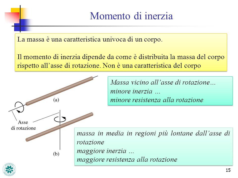 Momento di inerzia 15 La massa è una caratteristica univoca di un corpo. Il momento di inerzia dipende da come è distribuita la massa del corpo rispet