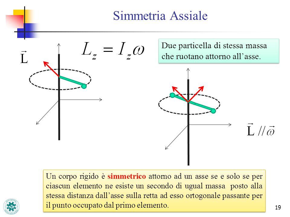 19 Simmetria Assiale Due particella di stessa massa che ruotano attorno allasse. Un corpo rigido è simmetrico attorno ad un asse se e solo se per cias