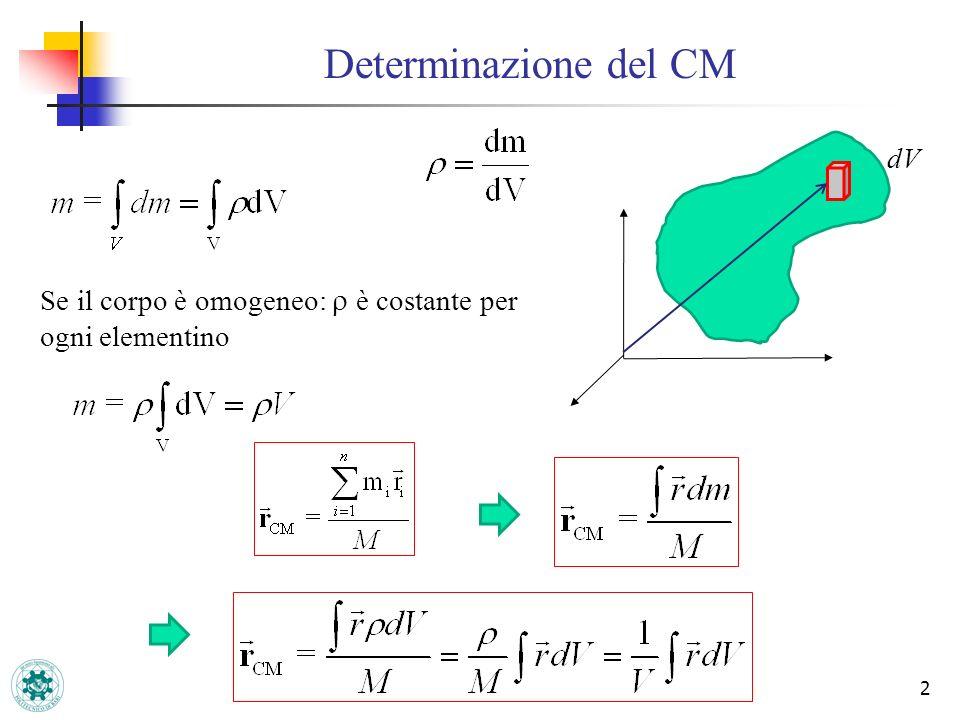 Determinazione del CM 2 dV Se il corpo è omogeneo: è costante per ogni elementino