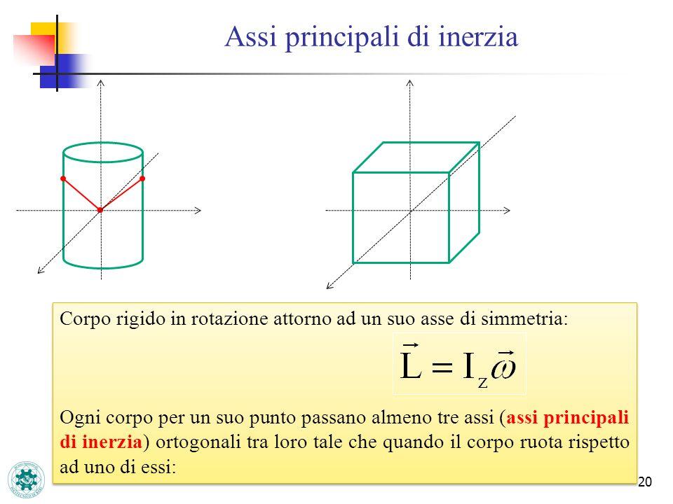 20 Corpo rigido in rotazione attorno ad un suo asse di simmetria: Ogni corpo per un suo punto passano almeno tre assi (assi principali di inerzia) ort