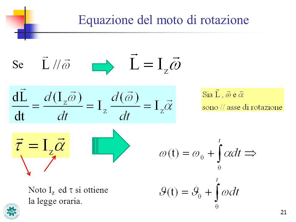 Equazione del moto di rotazione 21 Se Noto I z ed si ottiene la legge oraria.