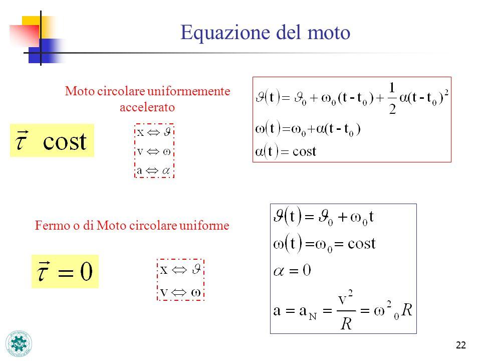 Equazione del moto 22 Moto circolare uniformemente accelerato Fermo o di Moto circolare uniforme