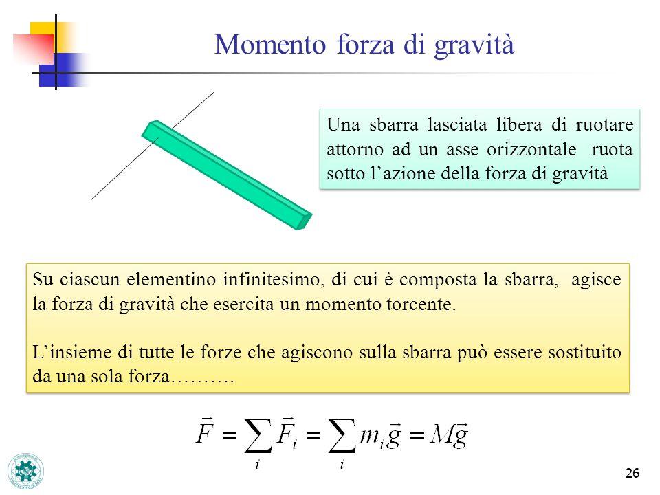 Momento forza di gravità 26 Una sbarra lasciata libera di ruotare attorno ad un asse orizzontale ruota sotto lazione della forza di gravità Su ciascun