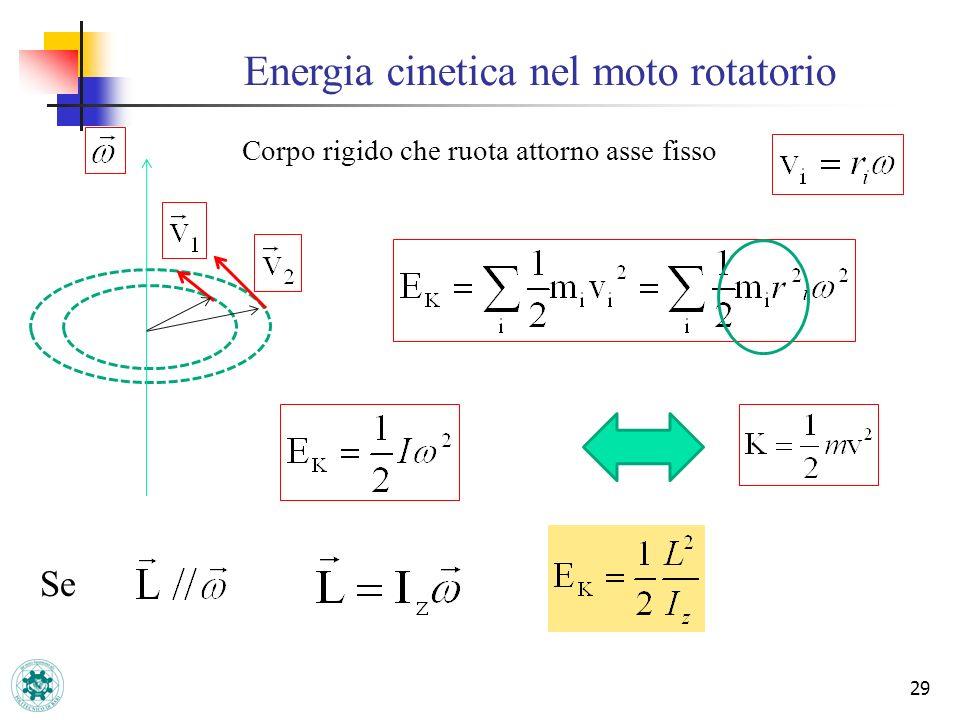 29 Energia cinetica nel moto rotatorio Corpo rigido che ruota attorno asse fisso Se