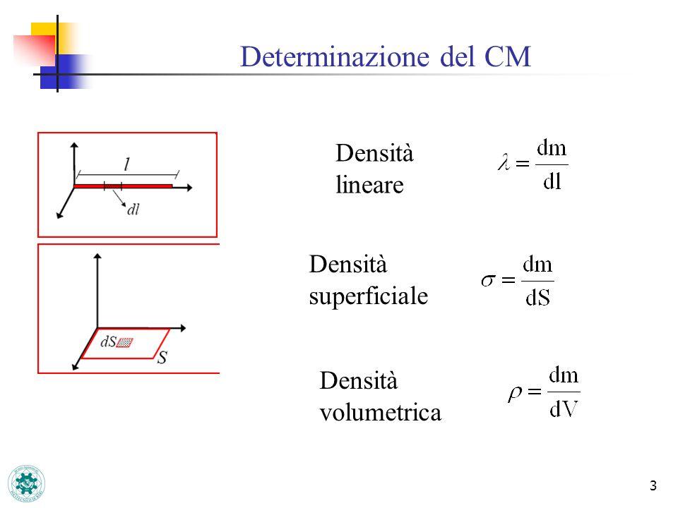 3 Determinazione del CM Densità lineare Densità superficiale Densità volumetrica