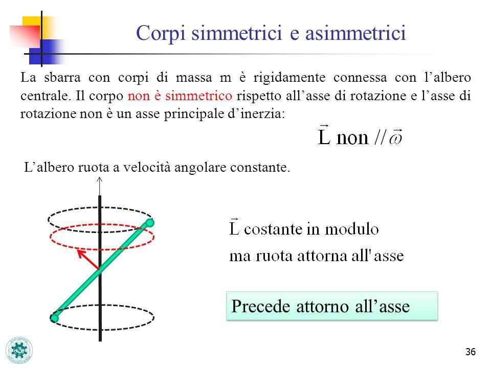 Corpi simmetrici e asimmetrici 36 La sbarra con corpi di massa m è rigidamente connessa con lalbero centrale. Il corpo non è simmetrico rispetto allas