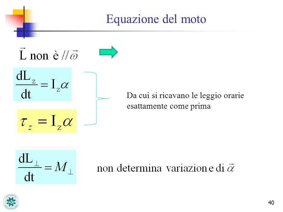Equazione del moto 40 Da cui si ricavano le leggio orarie esattamente come prima