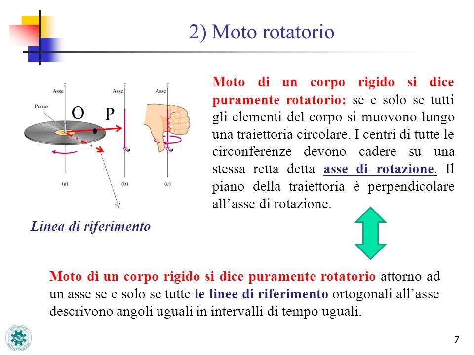 2) Moto rotatorio 7 Moto di un corpo rigido si dice puramente rotatorio: se e solo se tutti gli elementi del corpo si muovono lungo una traiettoria ci