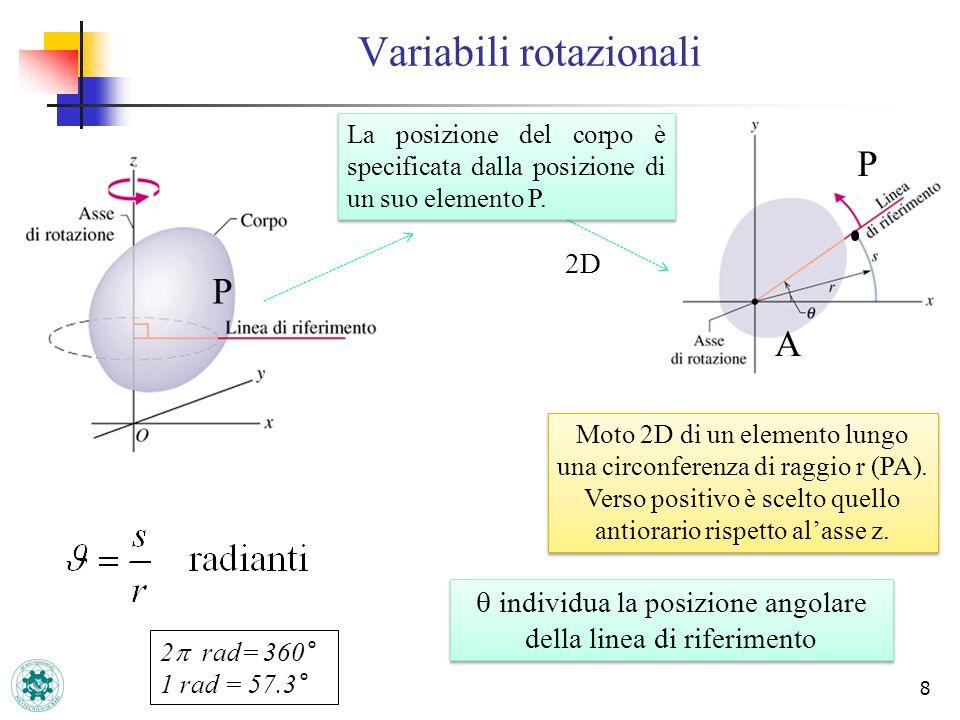 8 Variabili rotazionali La posizione del corpo è specificata dalla posizione di un suo elemento P. individua la posizione angolare della linea di rife