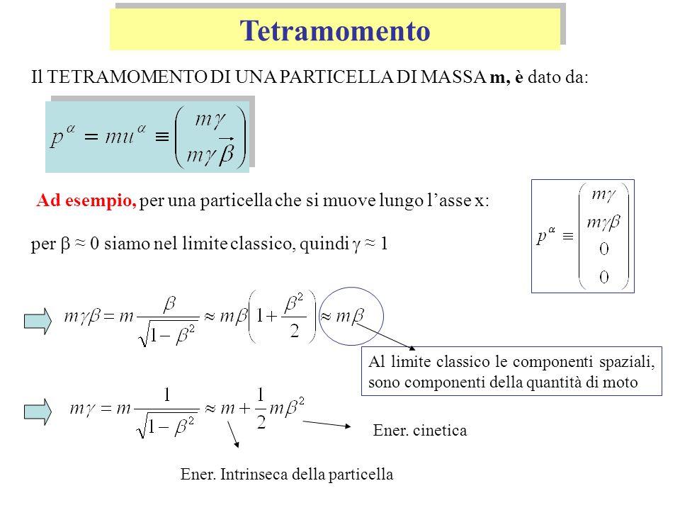 Tetramomento Il TETRAMOMENTO DI UNA PARTICELLA DI MASSA m, è dato da: Ad esempio, per una particella che si muove lungo lasse x: per 0 siamo nel limit
