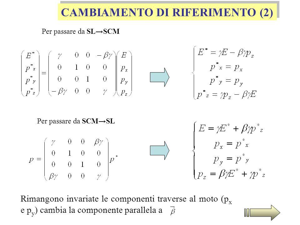 Per passare da SLSCM CAMBIAMENTO DI RIFERIMENTO (2) Per passare da SCMSL Rimangono invariate le componenti traverse al moto (p x e p y ) cambia la com