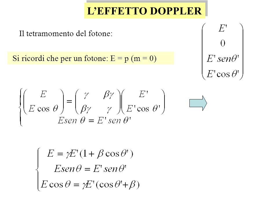LEFFETTO DOPPLER Si ricordi che per un fotone: E = p (m = 0) Il tetramomento del fotone: