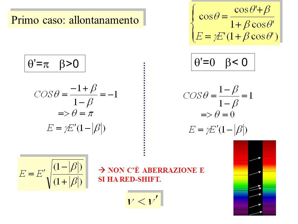 Primo caso: allontanamento = >0 = < 0 NON CÈ ABERRAZIONE E SI HA RED-SHIFT.