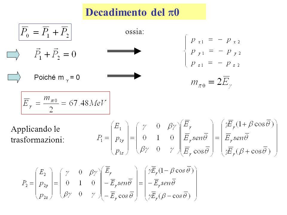 Decadimento del 0 ossia: Poiché m = 0 Applicando le trasformazioni: