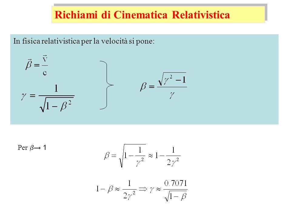 Un altra grandezza di uso frequente è: Richiami di Cinematica Relativistica Per 0.51.1540.577 0.81.671.34 0.92.292.06 0.953.203.04 0.997.097.02