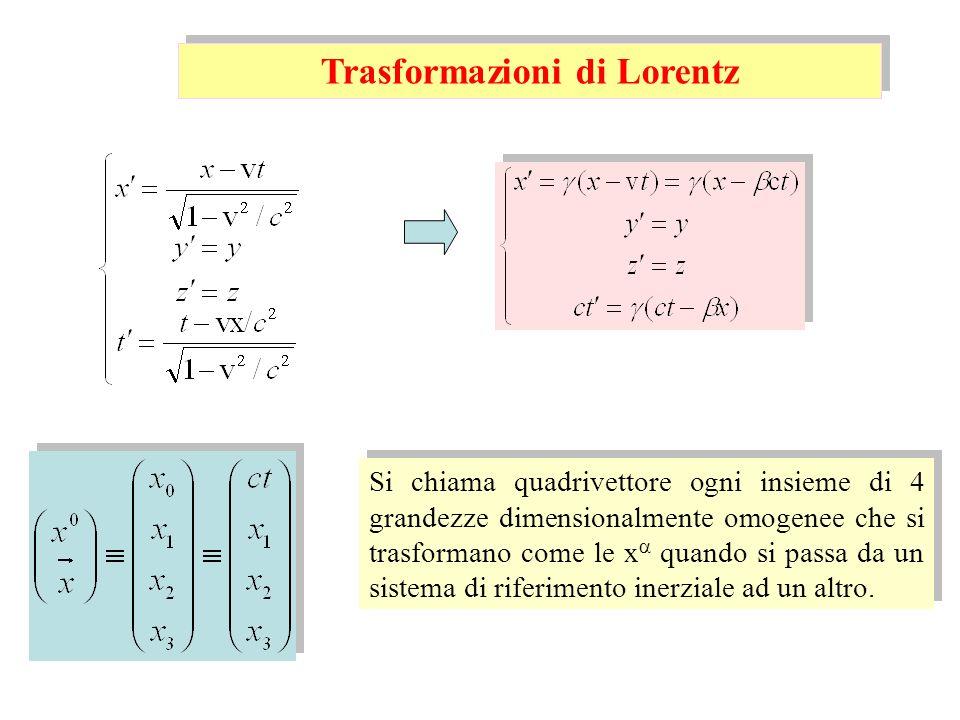 Trasformazioni di Lorentz Si chiama quadrivettore ogni insieme di 4 grandezze dimensionalmente omogenee che si trasformano come le x quando si passa d