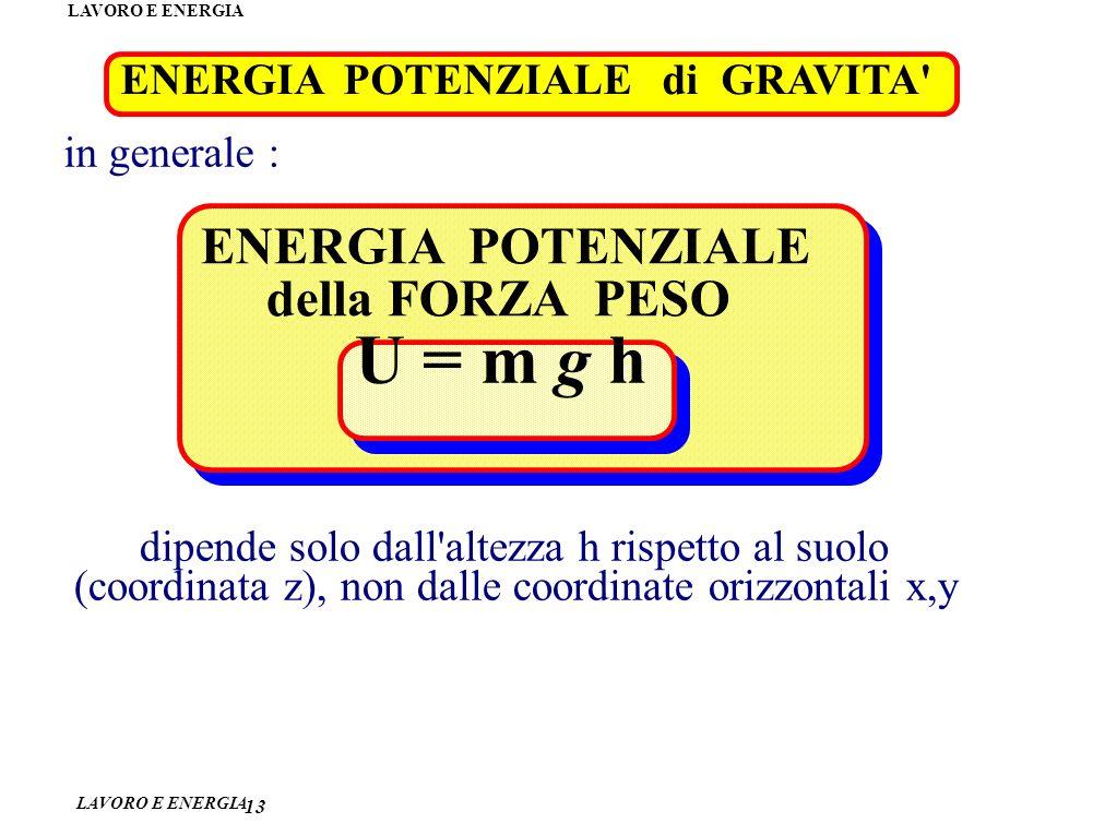 LAVORO E ENERGIA 13 in generale : ENERGIA POTENZIALE di GRAVITA ENERGIA POTENZIALE della FORZA PESO U = m g h dipende solo dall altezza h rispetto al suolo (coordinata z), non dalle coordinate orizzontali x,y
