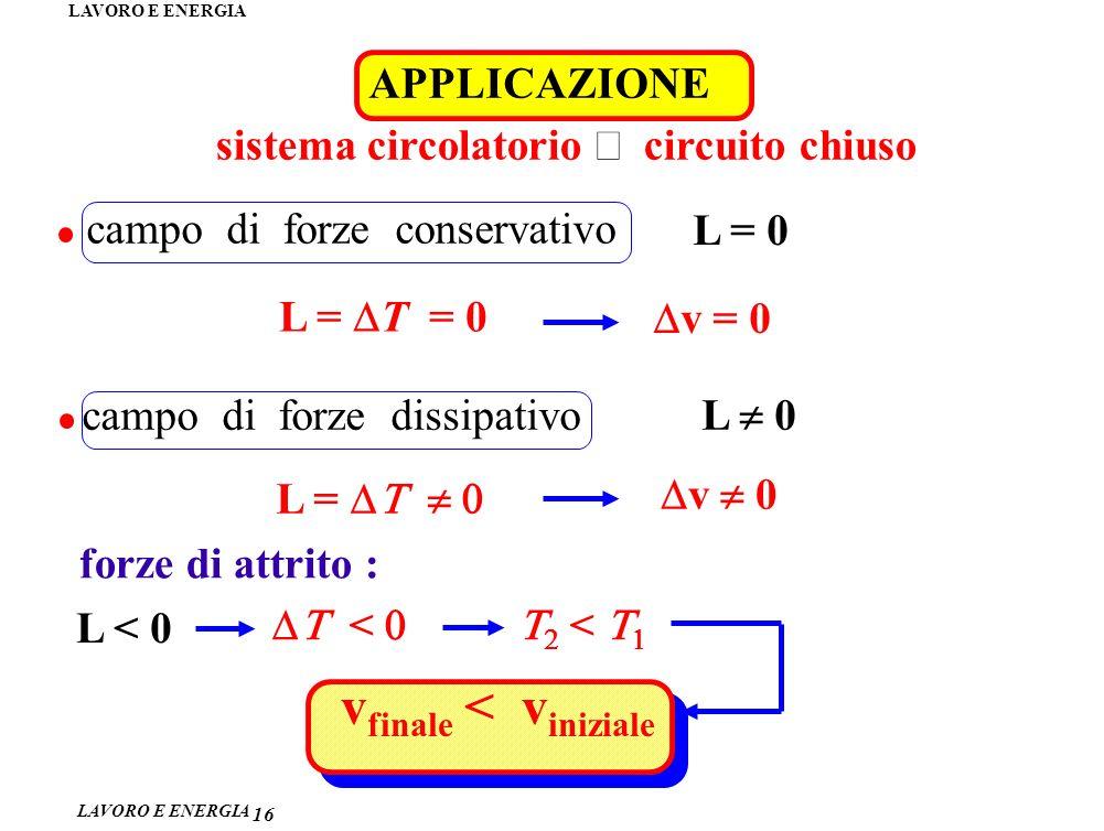 LAVORO E ENERGIA APPLICAZIONE 16 sistema circolatorio circuito chiuso campo di forze conservativo L = 0 L = T = 0 v = 0 campo di forze dissipativo L 0 L = v 0 forze di attrito : L < 0 < < v finale < v iniziale
