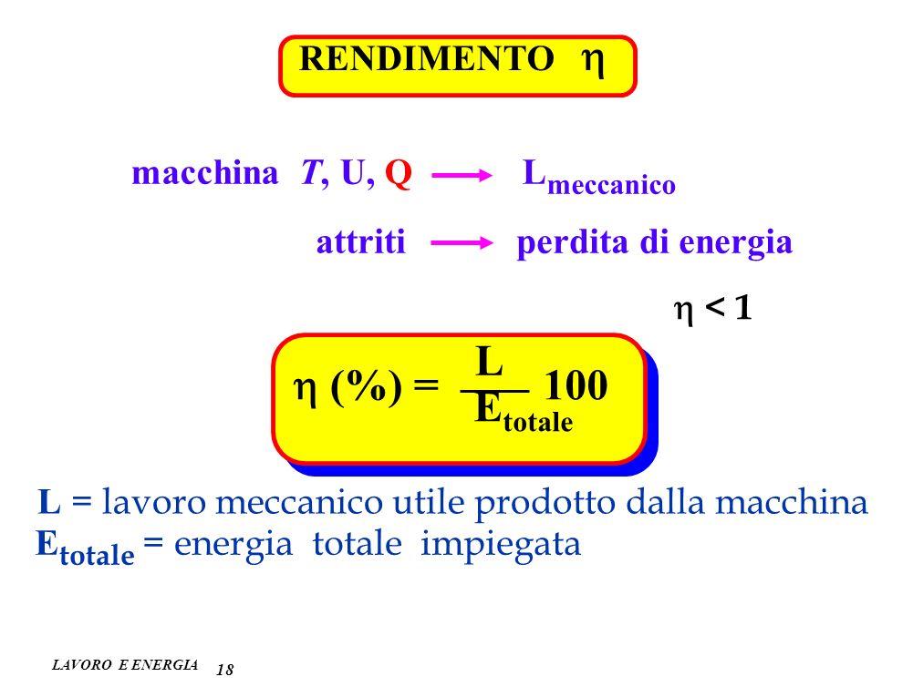 LAVORO E ENERGIA 18 RENDIMENTO macchina T, U, Q L meccanico attriti perdita di energia < 1 (%) = L E totale 100 L = lavoro meccanico utile prodotto dalla macchina E totale = energia totale impiegata