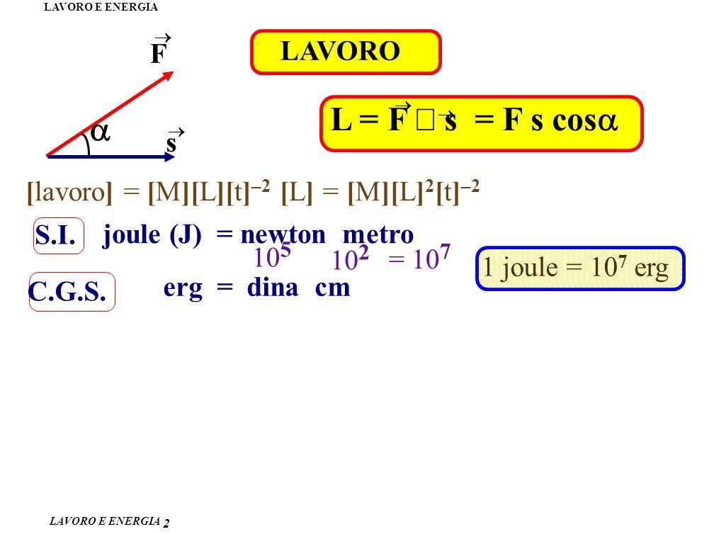LAVORO 2 L = F s = F s cos F s [lavoro] = [M][L][t] –2 [L] = [M][L] 2 [t] –2 S.I. joule (J) = newton metro erg = dina cm C.G.S. 10 5 10 2 = 10 7 1 jou