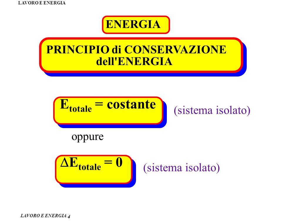 LAVORO E ENERGIA 4 ENERGIA PRINCIPIO di CONSERVAZIONE dell ENERGIA (sistema isolato) E totale = costante (sistema isolato) oppure E totale = 0