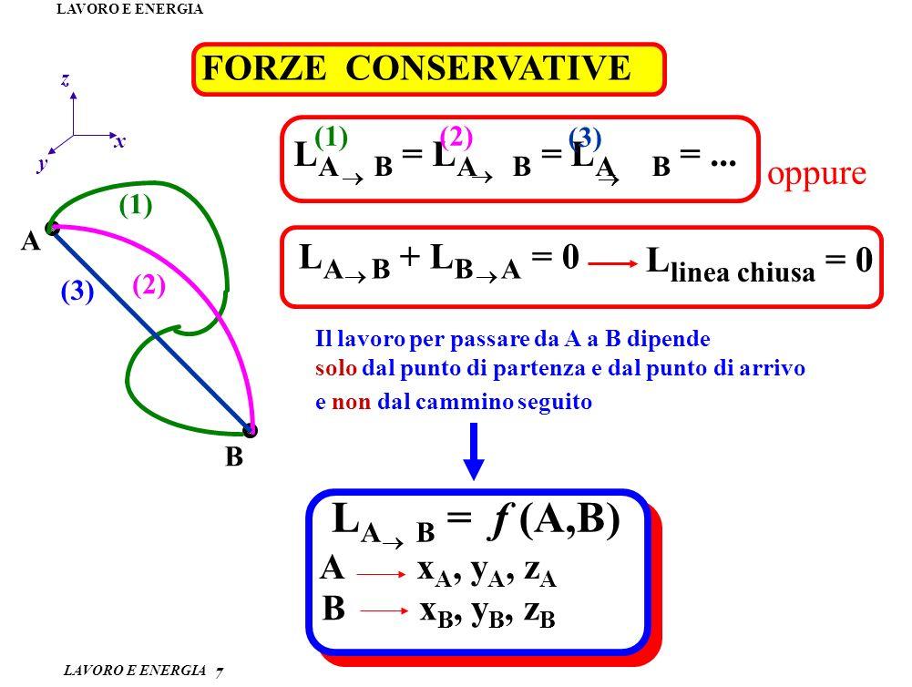 LAVORO E ENERGIA FORZE CONSERVATIVE 7 x y z A B L A B = L A B = L A B =... (1) (1) (2) (2) (3) (3) oppure L linea chiusa = 0 L A B + L B A = 0 L A B =