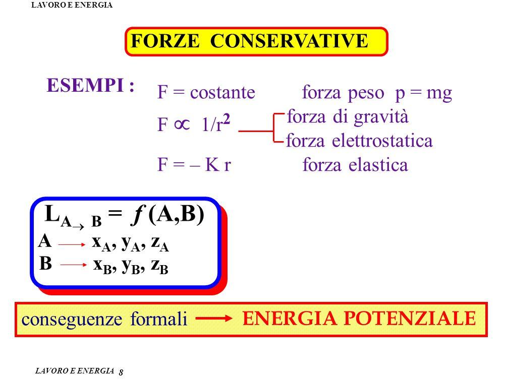 LAVORO E ENERGIA 8 FORZE CONSERVATIVE ESEMPI : F = costante forza peso p = mg forza di gravità forza elettrostatica F = – K r forza elastica F 1/r 2 L A B = f (A,B) A x A, y A, z A B x B, y B, z B conseguenze formali ENERGIA POTENZIALE