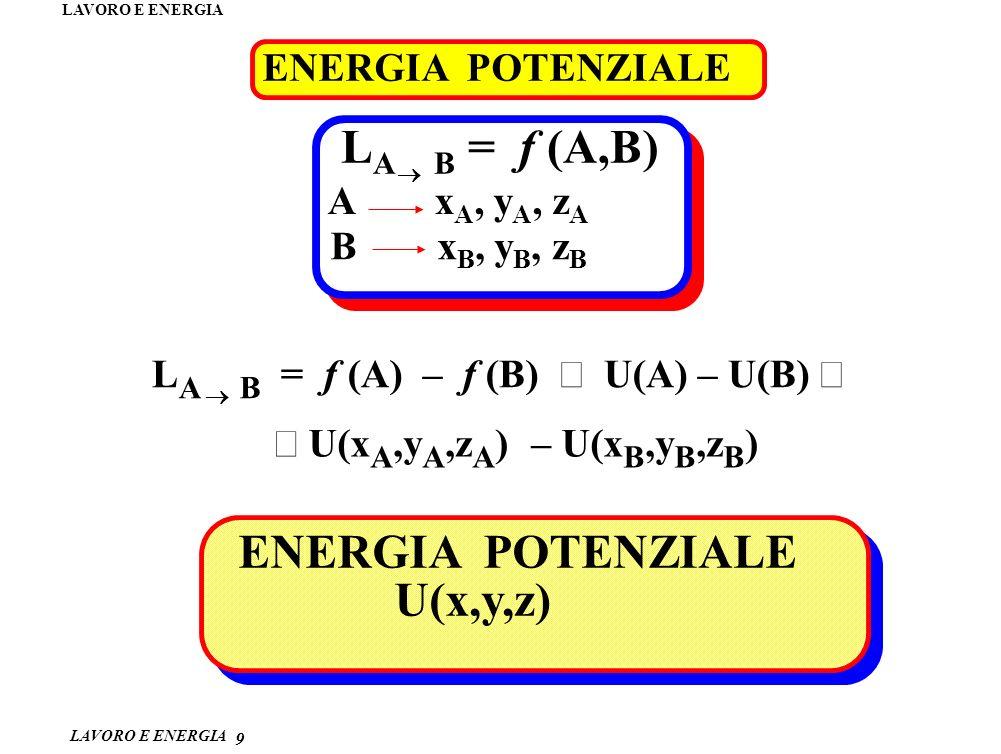 LAVORO E ENERGIA ENERGIA POTENZIALE 9 L A B = f (A,B) A x A, y A, z A B x B, y B, z B L A B = f (A) – f (B) U(A) – U(B) U(x A,y A,z A ) – U(x B,y B,z B ) ENERGIA POTENZIALE U(x,y,z)
