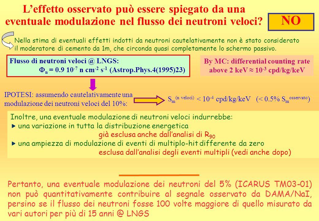 Pertanto, una eventuale modulazione dei neutroni del 5% (ICARUS TM03-01) non può quantitativamente contribuire al segnale osservato da DAMA/NaI, persi