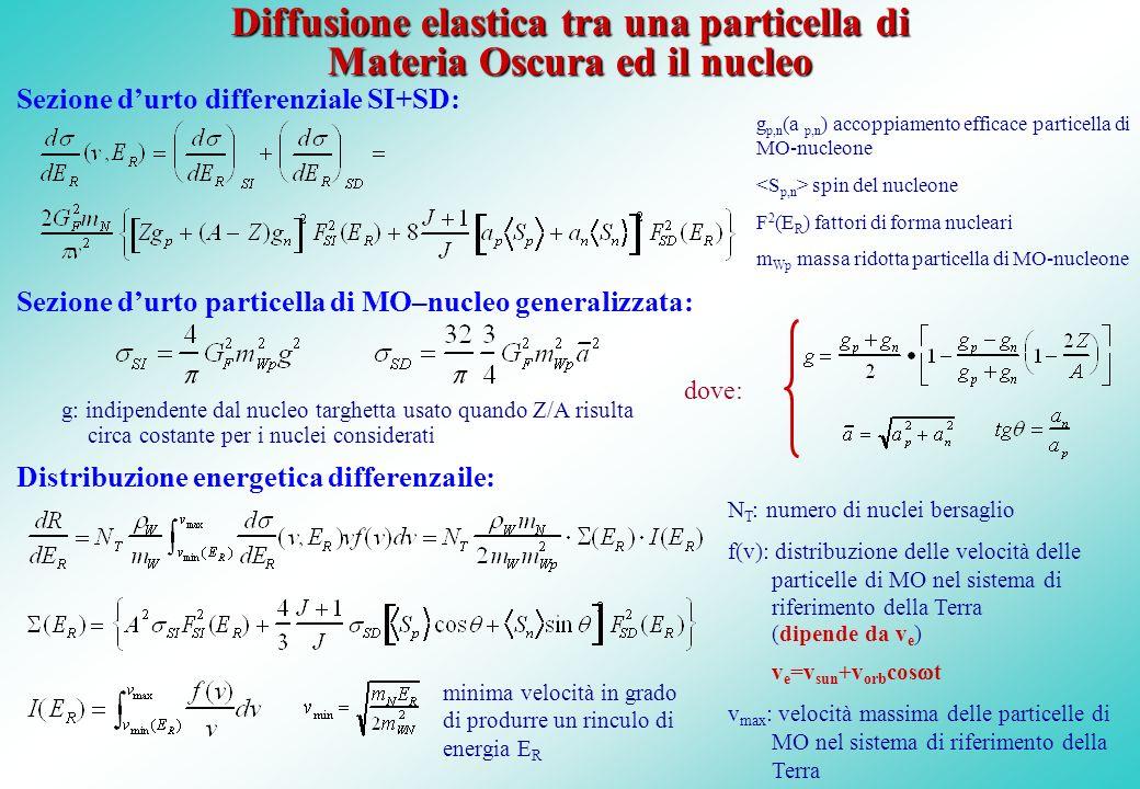 Diffusione elastica tra una particella di Materia Oscura ed il nucleo Sezione durto differenziale SI+SD: Sezione durto particella di MO–nucleo general