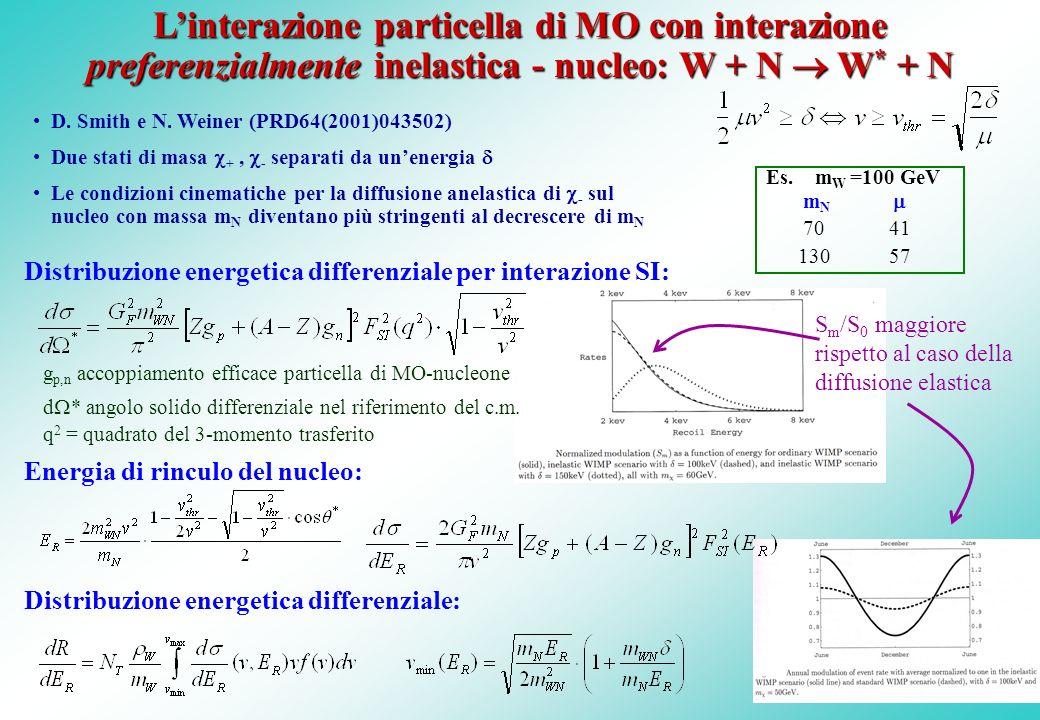 Linterazione particella di MO con interazione preferenzialmente inelastica - nucleo: W + N W * + N Distribuzione energetica differenziale per interazi