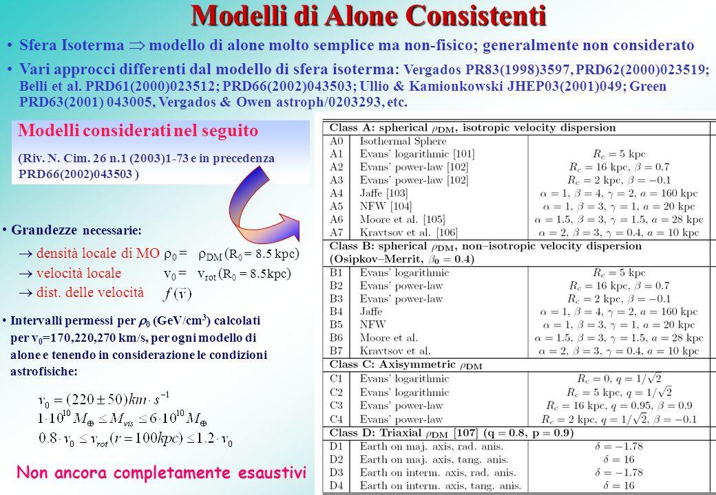 Modelli di Alone Consistenti Sfera Isoterma modello di alone molto semplice ma non-fisico; generalmente non considerato Vari approcci differenti dal m