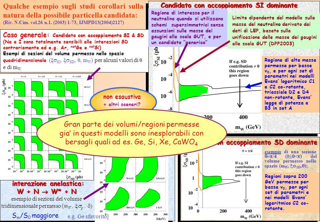 Qualche esempio sugli studi corollari sulla natura della possibile particella candidata: (Riv. N.Cim. vol.26 n.1. (2003) 1-73, IJMPD13(2004)2127) Limi
