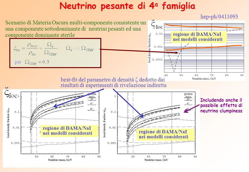 hep-ph/0411093 Neutrino pesante di 4 a famiglia per regione di DAMA/NaI nei modelli considerati Scenario di Materia Oscura multi-componente consistent