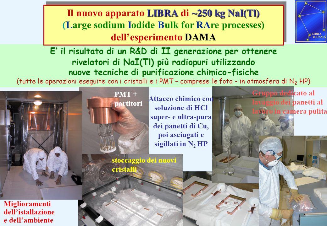 E il risultato di un R&D di II generazione per ottenere rivelatori di NaI(Tl) più radiopuri utilizzando nuove tecniche di purificazione chimico-fisich