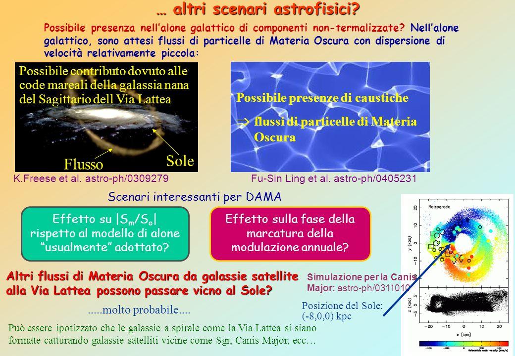 Sole Flusso … altri scenari astrofisici? Altri flussi di Materia Oscura da galassie satellite alla Via Lattea possono passare vicno al Sole?.....molto
