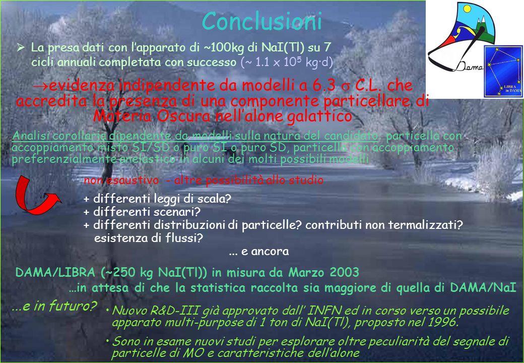 Conclusioni evidenza indipendente da modelli a 6.3 C.L. che accredita la presenza di una componente particellare di Materia Oscura nellalone galattico