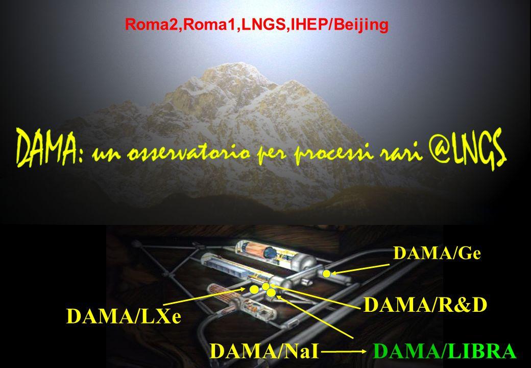 DAMA/R&D DAMA/LXe DAMA/Ge DAMA/NaI DAMA/LIBRA Roma2,Roma1,LNGS,IHEP/Beijing