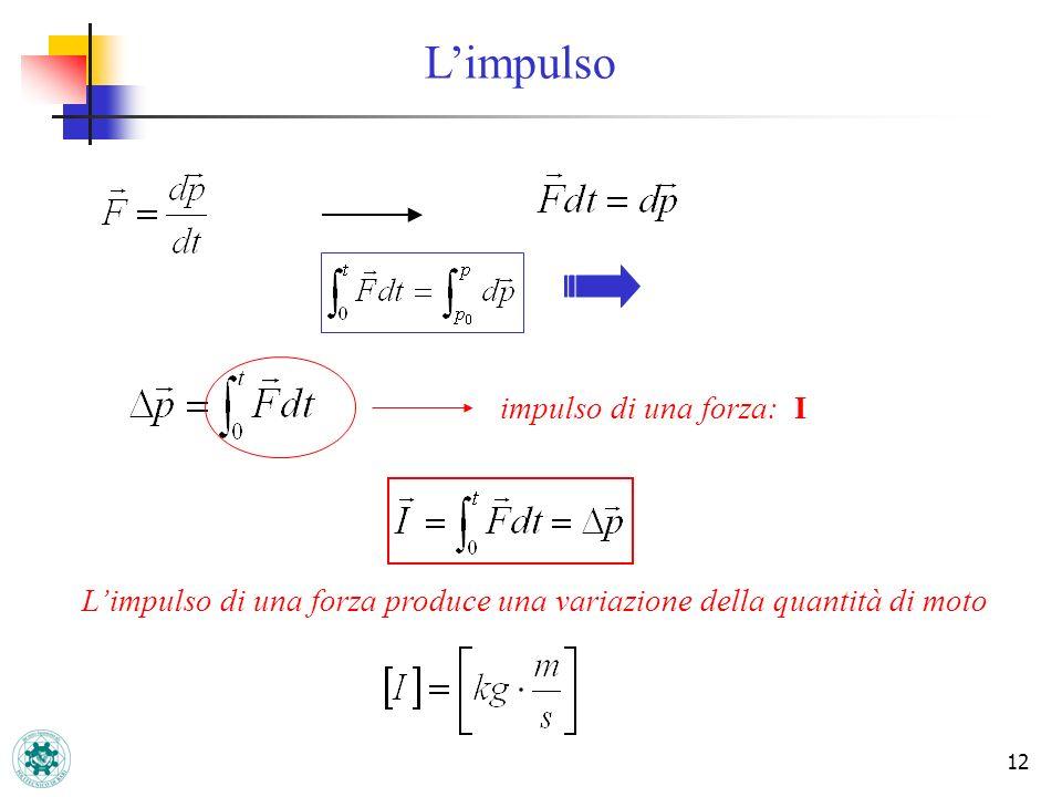12 Limpulso impulso di una forza: I Limpulso di una forza produce una variazione della quantità di moto