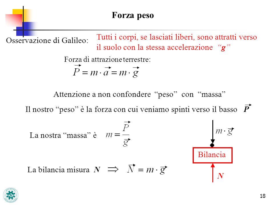 18 Forza peso Osservazione di Galileo: Tutti i corpi, se lasciati liberi, sono attratti verso il suolo con la stessa accelerazione g Forza di attrazio
