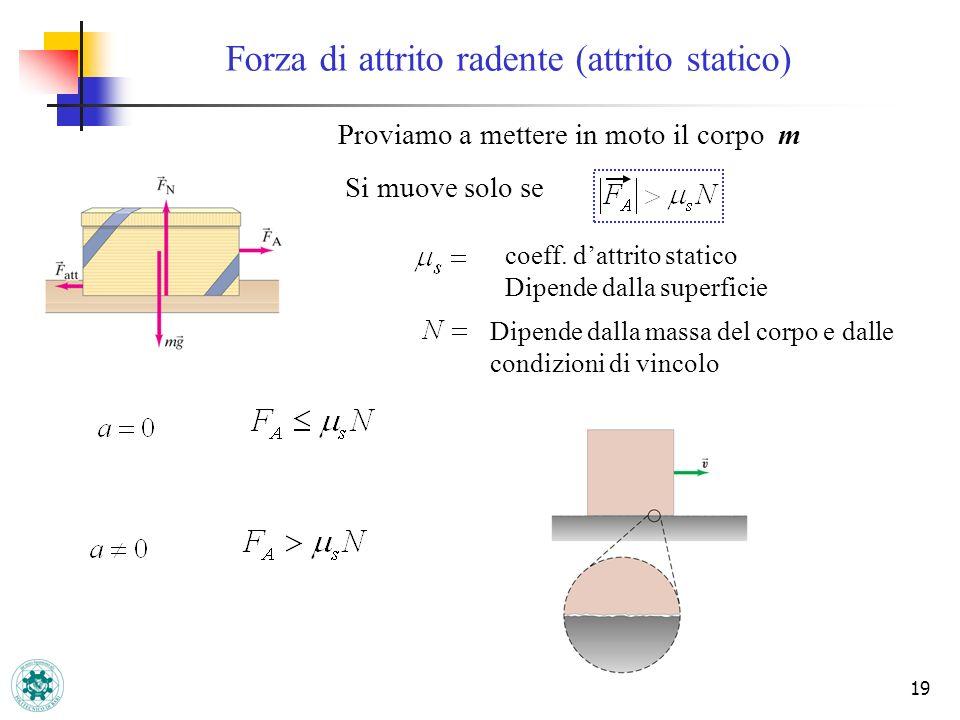 19 Forza di attrito radente (attrito statico) Proviamo a mettere in moto il corpo m Si muove solo se coeff. dattrito statico Dipende dalla superficie