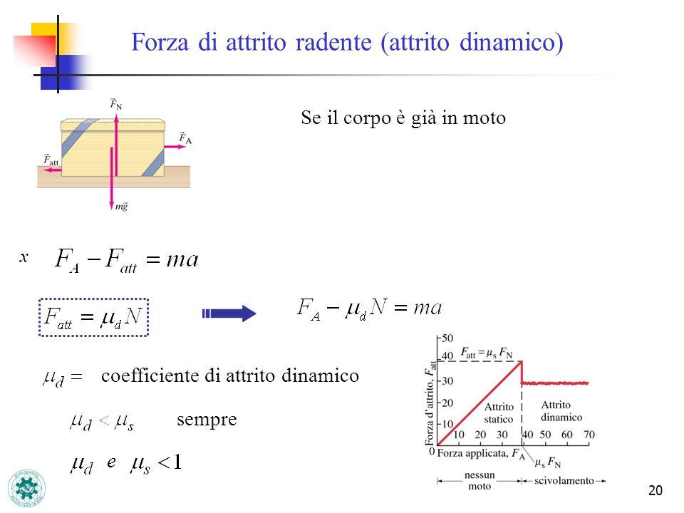 20 Se il corpo è già in moto e coefficiente di attrito dinamico sempre Forza di attrito radente (attrito dinamico) x