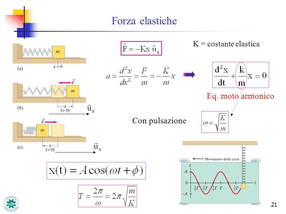 21 K = costante elastica Eq. moto armonico Con pulsazione Forza elastiche